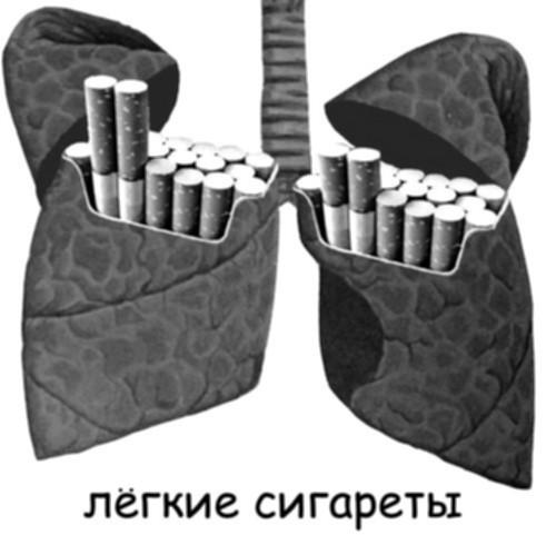 Открытка курение