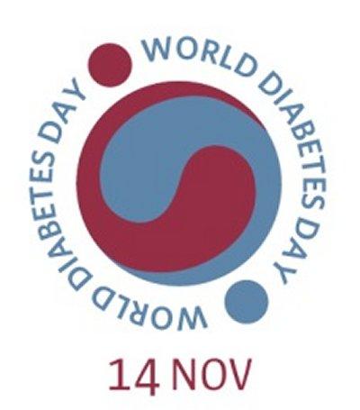 Открытка всемирный день борьбы с диабетом